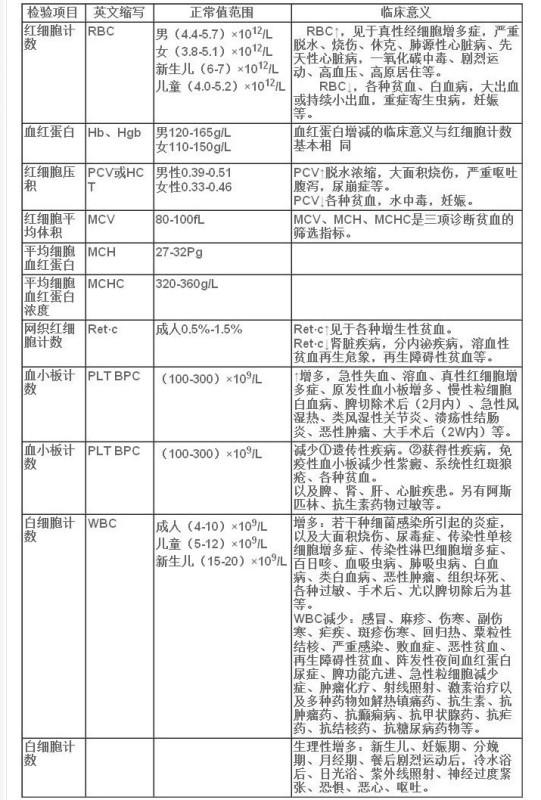 天津整形美容医院的博客 博客 yoka尚客 高清图片